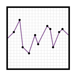 Data Loggers [M]